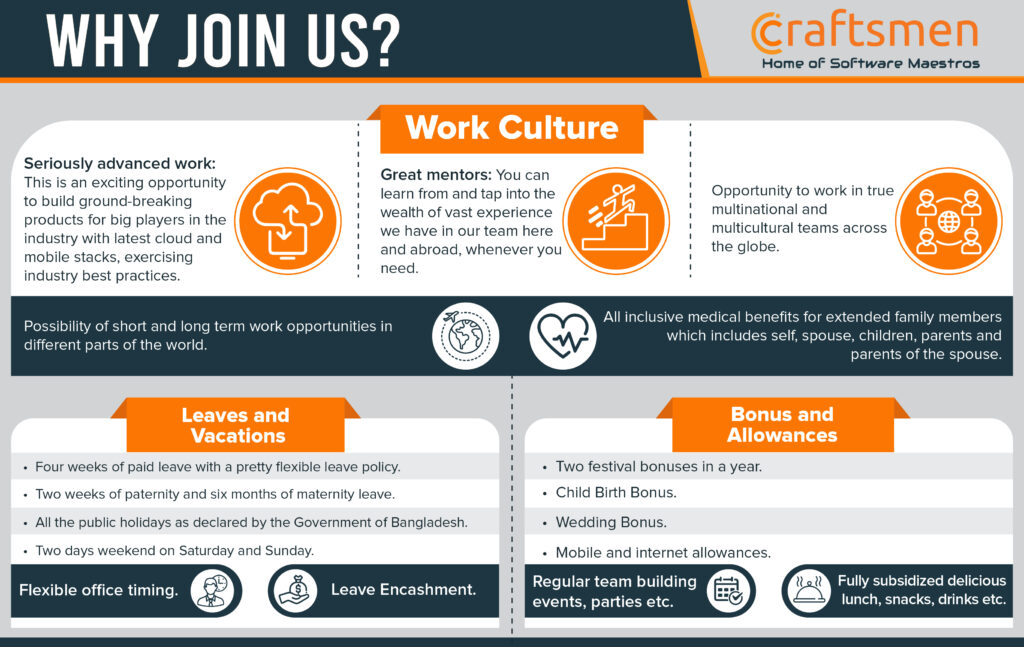 Why you should join Craftsmen?